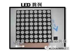 如何从Micro-LED技术的成长史中了解其真正的难点在何处?又将带来怎样的应用?  第7张