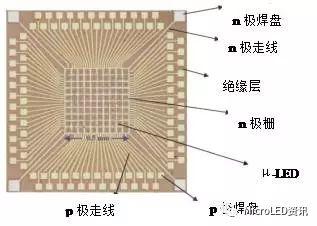 如何从Micro-LED技术的成长史中了解其真正的难点在何处?又将带来怎样的应用?  第8张