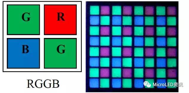 如何从Micro-LED技术的成长史中了解其真正的难点在何处?又将带来怎样的应用?  第15张