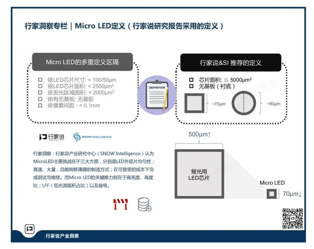 MicroLED 、UVLED两手抓!首尔Viosys在韩国正式上市  第3张