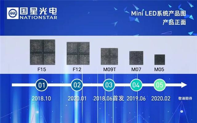 国星Mini LED IMD-M05发布,Mini LED时代即将来临  第2张