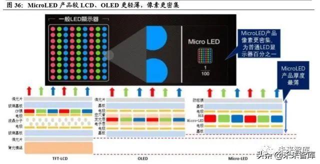 2019年LED行业深度报告  第28张