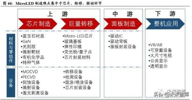 2019年LED行业深度报告  第34张