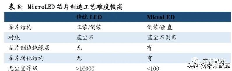 2019年LED行业深度报告  第36张