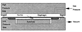 激光驱动型MicroLED巨量转移工艺  第5张