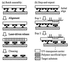 激光驱动型MicroLED巨量转移工艺  第6张