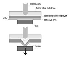 激光驱动型MicroLED巨量转移工艺  第15张