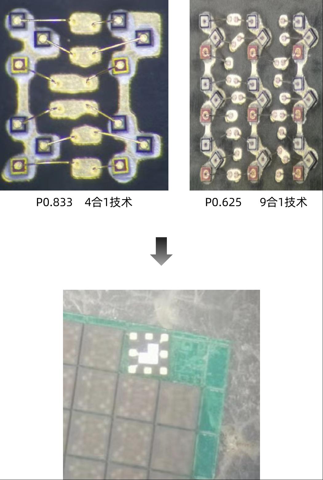 晶能光电推出硅衬底Mini LED芯片新品,成本降至三分之一  第3张