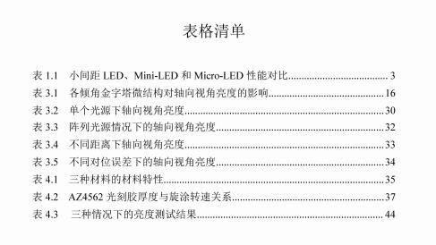 MiniLED背光模组高亮度研究设计方案  第2张