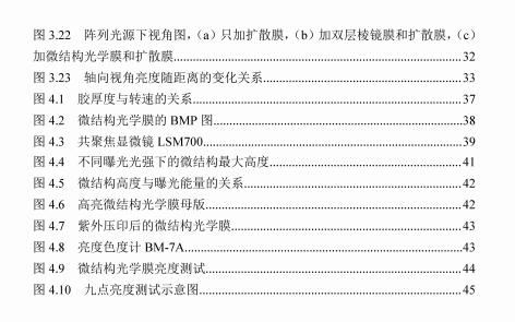 MiniLED背光模组高亮度研究设计方案  第3张