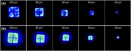 高性能InGaN Micro LED,日本研究者发表最新研究成果  第2张