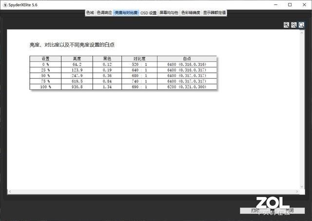 微星创造者Creator17 miniled屏幕评测  第11张