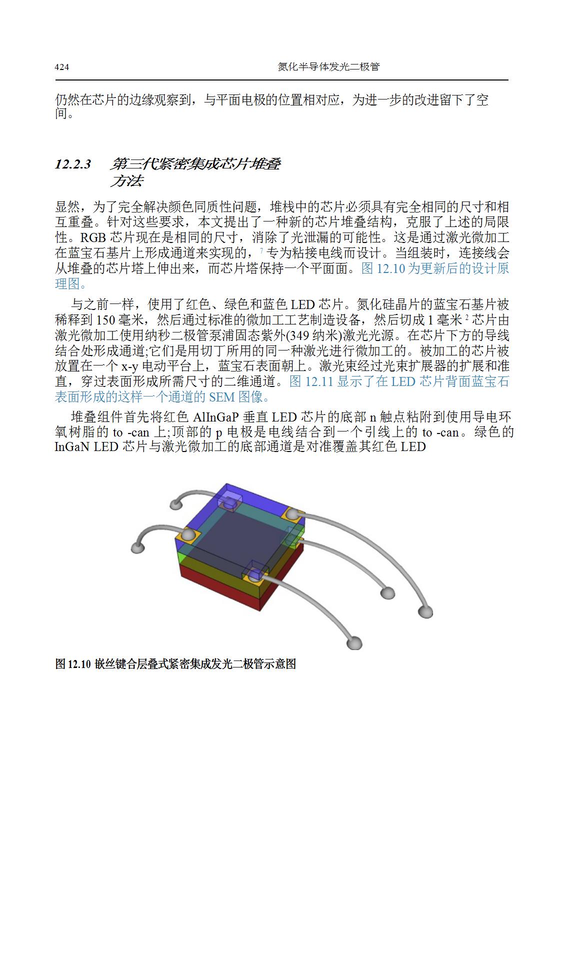LED调色和像素化MicroLED阵列研究  第10张