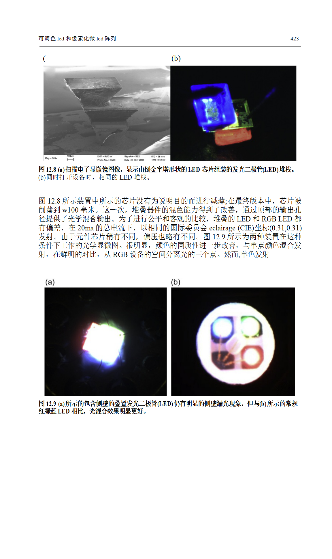 LED调色和像素化MicroLED阵列研究  第9张