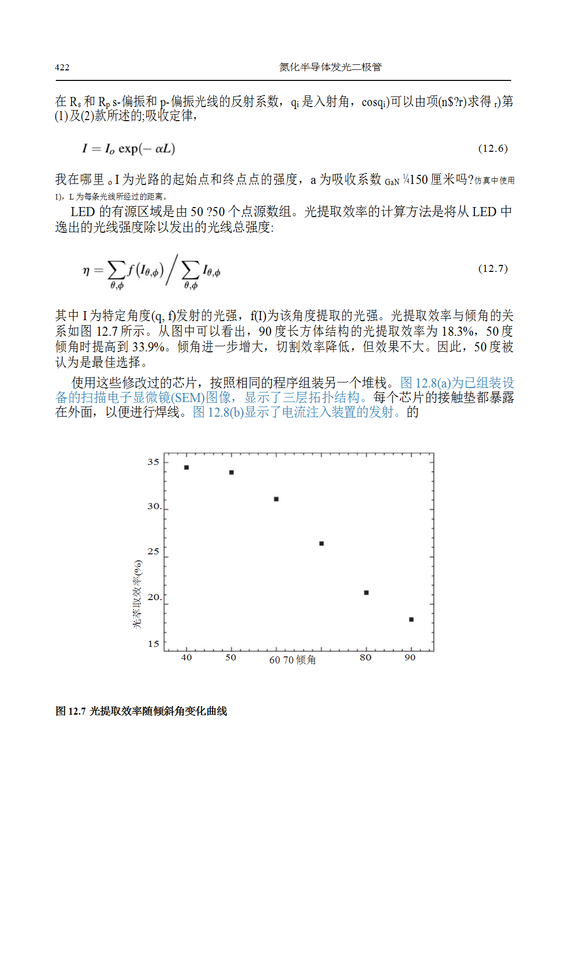 LED调色和像素化MicroLED阵列研究  第8张