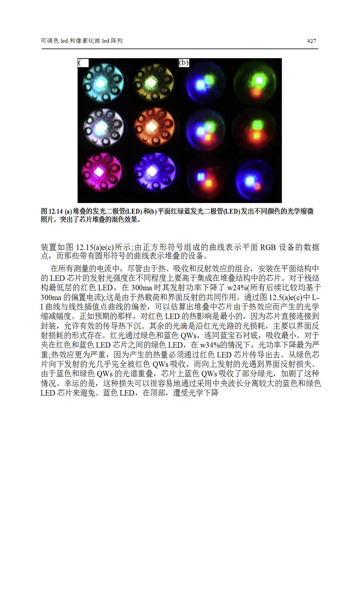 LED调色和像素化MicroLED阵列研究  第13张