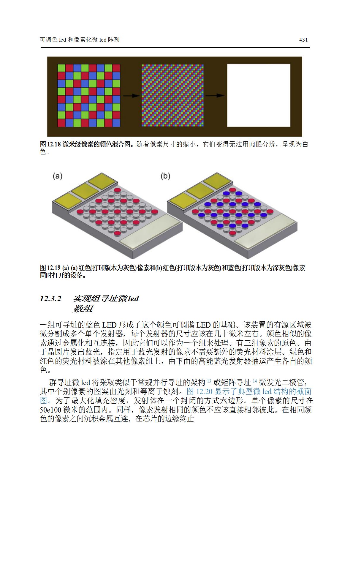 LED调色和像素化MicroLED阵列研究  第17张