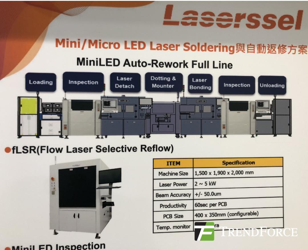 群创,錼创展示新型Micro LED显示器,台北光电展直击!  第9张