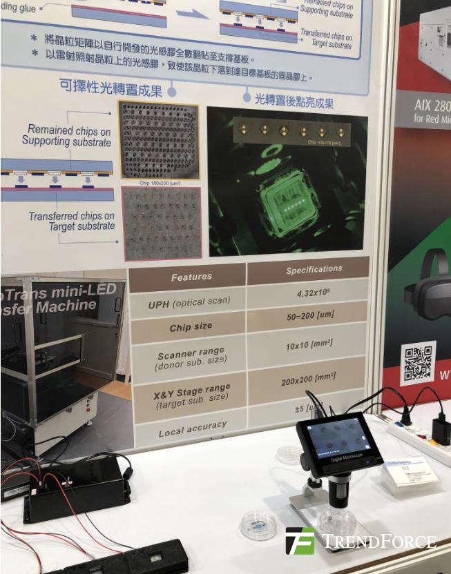 群创,錼创展示新型Micro LED显示器,台北光电展直击!  第8张