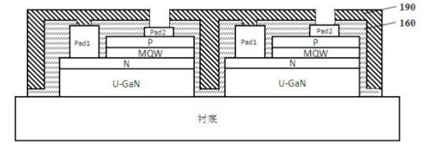 专利解密三安光电的Micro LED布局  第2张