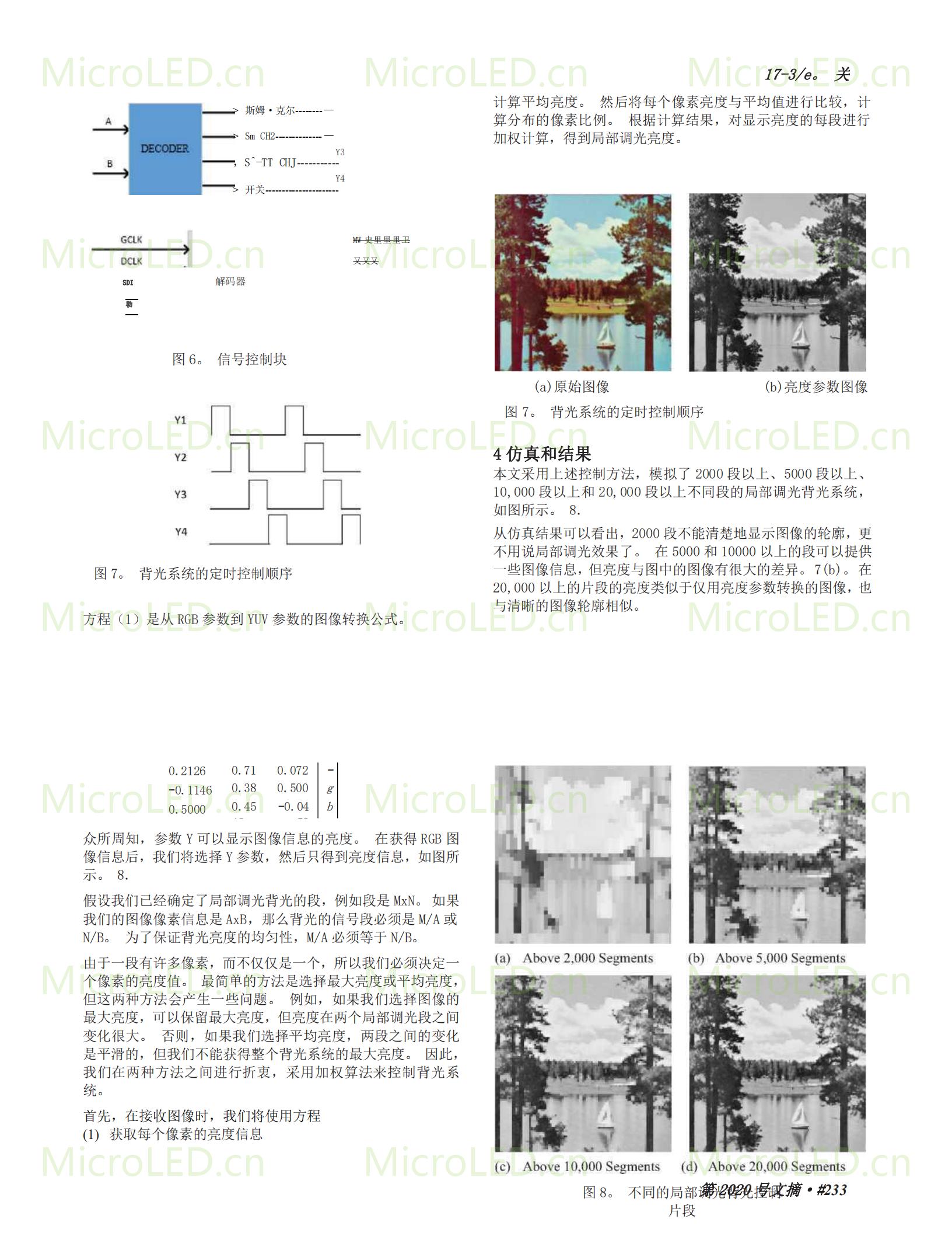 一种新颖的像素级局部调光背光系统,用于 HDR 显示 基于MiniLED  第3张