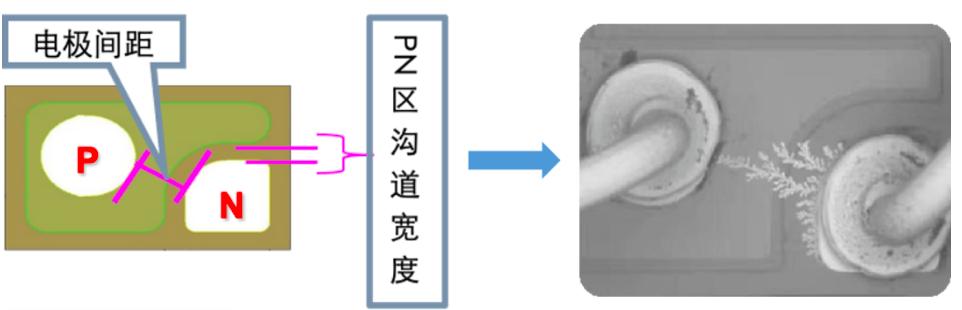 全垂直结构Mini LED RGB显示方案的三大关键词  第3张