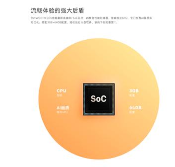 """创维Q70鸣丽屏MiniLED电视重磅上市 创造""""中国智造""""新名片  第4张"""