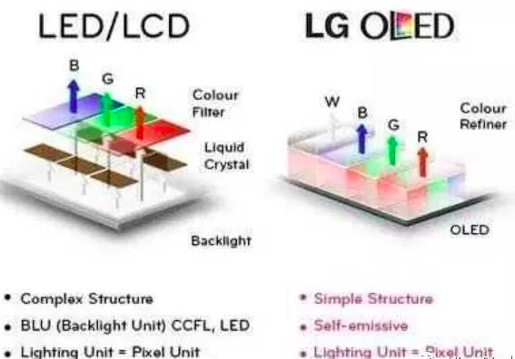 AR/VR时代潜力无限的下一代显示技术--Micro LED  第1张
