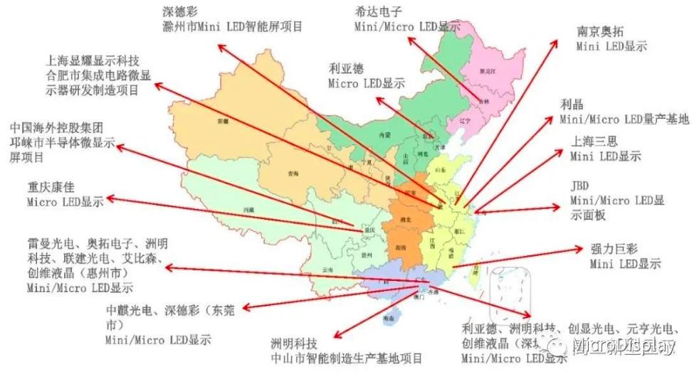 中国大陆Mini/Micro LED产业链地图  第2张