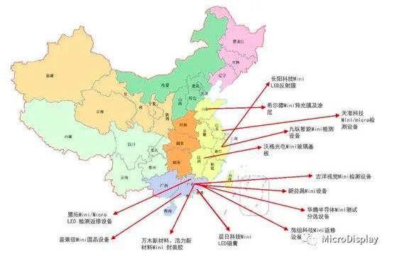 中国大陆Mini/Micro LED产业链地图  第3张