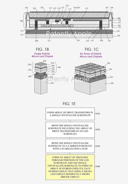 苹果最新MicroLED专利曝光  第2张