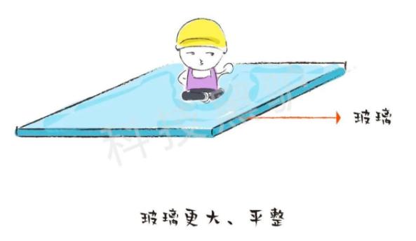 什么是MiniLED,图片解说  第15张