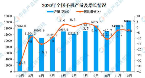 2021年中国LED面板行业产业链全景图上中下游市场及企业剖析  第11张