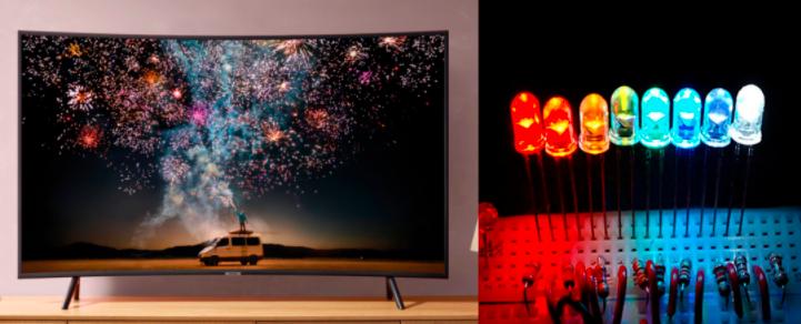 MiniLED和MicroLED以及LCD,LED,OLED的区别  第1张