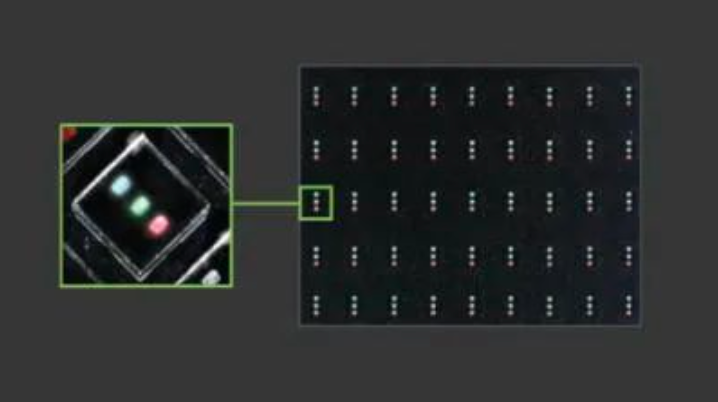 MiniLED和MicroLED以及LCD,LED,OLED的区别  第10张