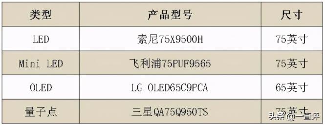 四款高端电视PK:MiniLED当道,高品质影音新选择  第1张