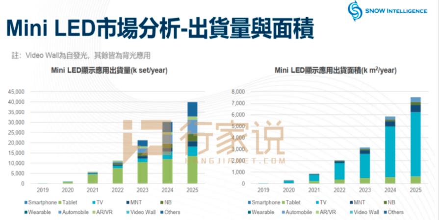 低至4999元,TCL旗下这家公司也发布了MiniLED电视  第2张
