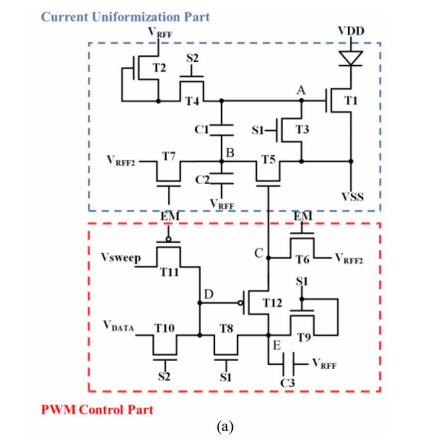 AM PWM驱动电路的Mini LED背光在液晶显示器中