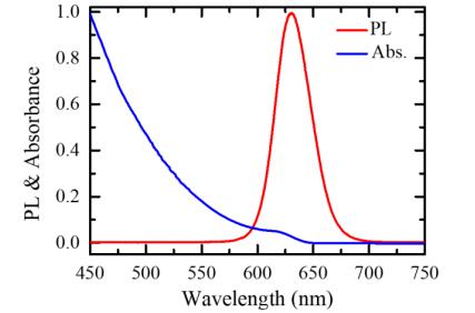 用于全彩MicroLED的喷墨打印量子点光聚合物显示