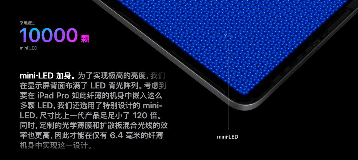 苹果发布MiniLED对产业链的影响  第2张