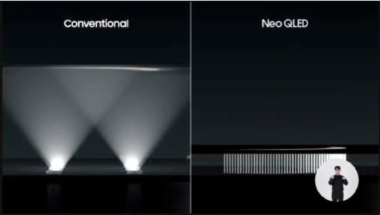 """苹果iPad上的MiniLED屏幕翻车了?探讨""""光晕效应""""背后的秘密  第10张"""