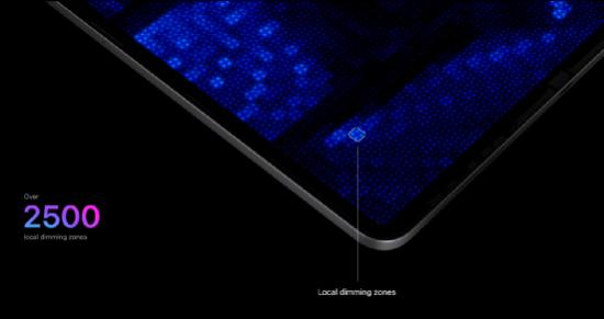 """苹果iPad上的MiniLED屏幕翻车了?探讨""""光晕效应""""背后的秘密  第6张"""