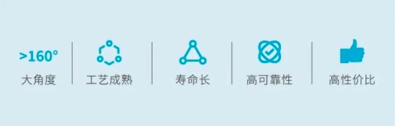 晶台MiniLED背光新品首秀  第7张