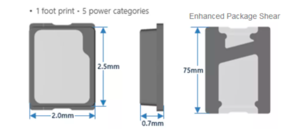 MiniLED器件,车规级光源,欧司朗、首尔、亮锐、晶科、鸿利智汇、统明亮、瑞丰等10家亮相ALE  第13张