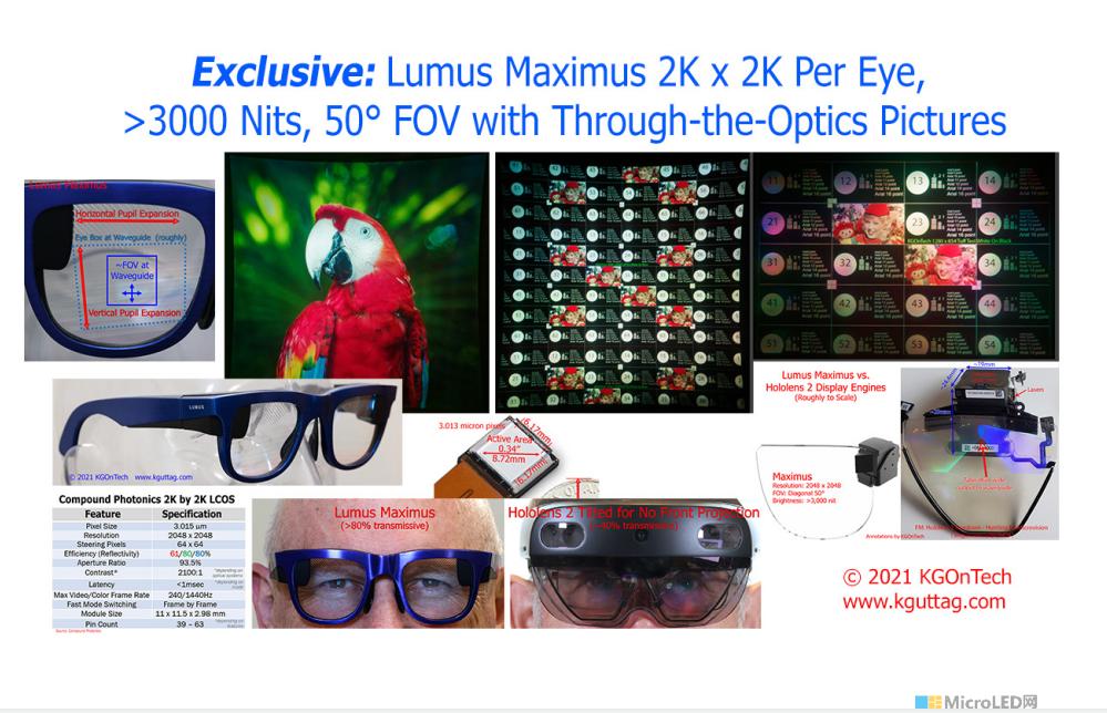 Lumus Maximus阵列光波导与HoloLens2对比