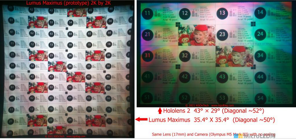 Lumus Maximus阵列光波导与HoloLens2对比  第6张