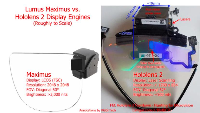 Lumus Maximus阵列光波导与HoloLens2对比  第9张