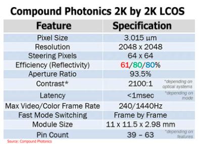 Lumus Maximus阵列光波导与HoloLens2对比  第14张