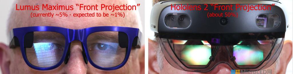 Lumus Maximus阵列光波导与HoloLens2对比  第18张