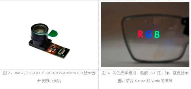 尺寸仅0.13英寸!JBD推出AR核心器件MicroLED微显示器